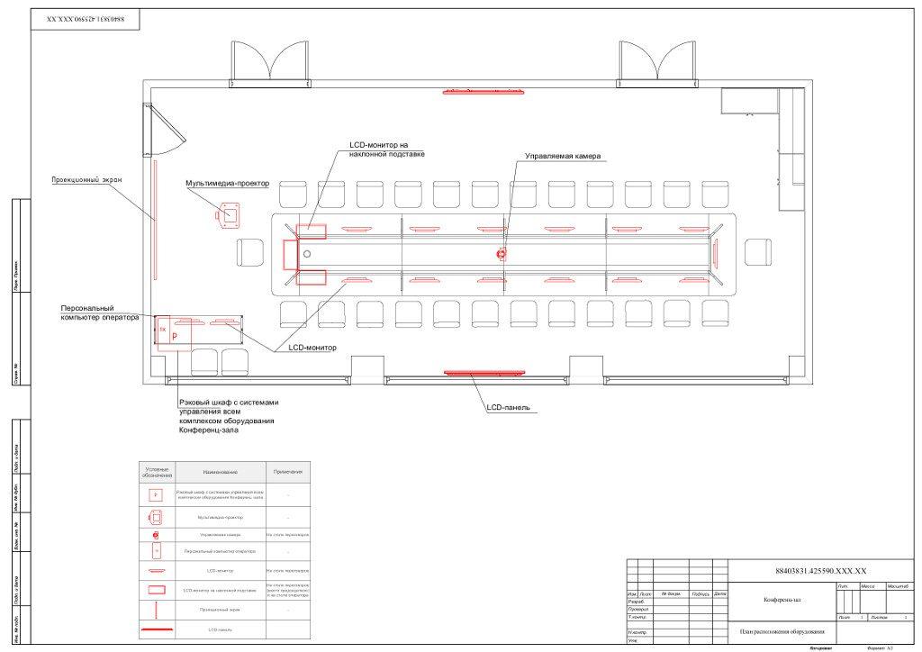 Схема системы видеоотображения конференц-зала