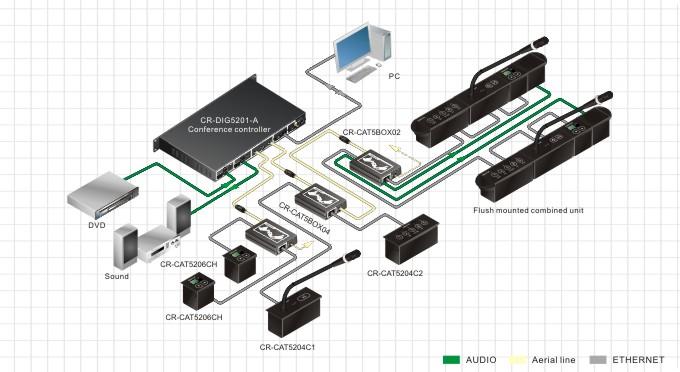 Схема подключения конференц-системы Creator CR-CAT