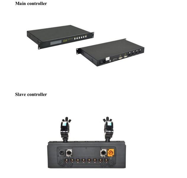 Основные элементы системы управления светодиодной видеосетью