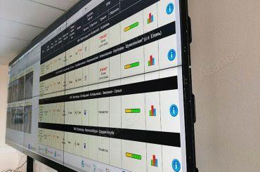 Видеостена для мониторингового центра Комитета транспорта Волгоградской области