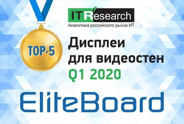 По итогам 1 квартала 2020 года EliteBoard в ТОП-5 на российском рынке дисплеев для видеостен